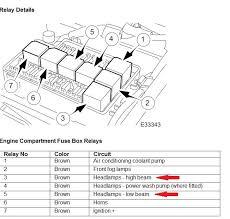 2000 jaguar fuse box layout jaguar wiring diagram instructions