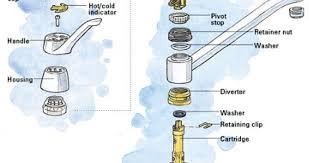 kitchen faucet replacement parts peerless brand faucet repair