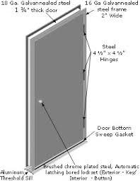 Commercial Exterior Steel Doors Steel Doors Doors Stainless Steel Doors Hollow Metal