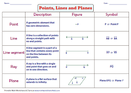 lines rays and line segments worksheets points lines and planes worksheets