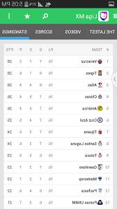 liga mx table 2017 la liga mx table dtavares com