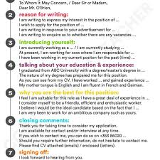 essay graphic organizers free case study cafe coffee day india
