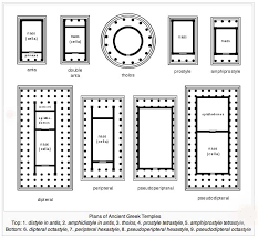 ancient greece floor plan greek architecture crystalinks