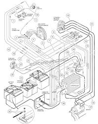 wiring diagram club car golf cart wiring diagram 36 volt ezgo
