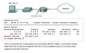 routing table in networking network layer osi