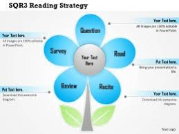 reading u0027 powerpoint templates ppt slides images graphics and themes
