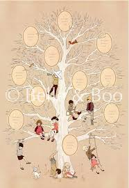 the 25 best family tree poster ideas on family tree