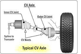 exle cv for first job cv joint and cv boot replacement and cost street smart transmission