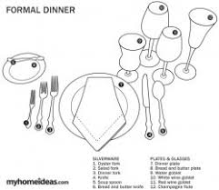 Formal Breakfast Table Setting Formal Table Setting Etiquette Home Design Health Support Us
