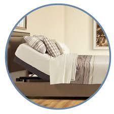 Mantua Adjustable Bed Comfort Crafters Adjustable Beds