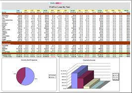 Profit And Loss Spreadsheet Template by Profit And Loss Spreadsheet Onlyagame