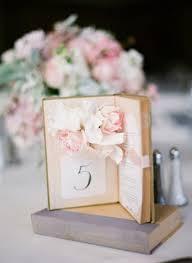 numero table mariage 20 idées pour indiquer le numéro des tables mariage wedding and