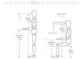 proper standing desk posture optimal desk height amicicafe co