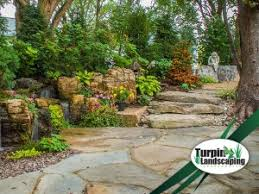 How Much To Landscape A Backyard by How Much Does Landscaping Cost Looking To Finance Your Outdoor
