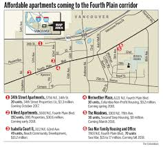 affordable housing projects dot 1 mile stretch of fourth plain