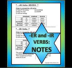 24 best verb tenses images on pinterest verb tenses and