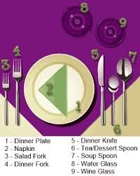 how do you set a table properly how to set a table properly for dinner house beautiful house