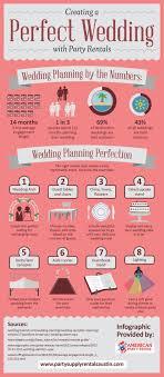 wedding planner guide free printable great wedding planning guide free wedding planning checklist free