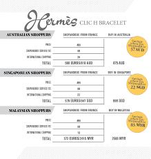 bracelet hermes price images Price comparison herm s clic h bracelet shopandbox jpg