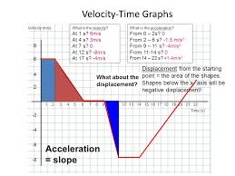 graphing motion ppt download