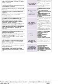 coefficient bac pro cuisine recommandations aux élèves pour la sous épreuve pdf