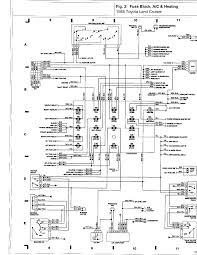 100 series landcruiser wiring diagram kwikpik me