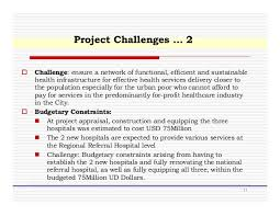 During Challenge Challenges Faced During The Development Of New High Demand Hos