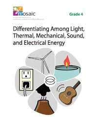 light energy experiments 4th grade 4th grade science light and heat homeshealth info