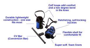 Teeter Hang Ups Ep 950 Inversion Table by Teeter Hang Ups Ep 950 Special Adapter Kit