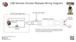cable wire diagram rj colors wiring guide diagram tia eia a b usb