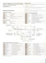 wiring diagram remote start for 1995 audi s6 u2013 wiring diagram blog