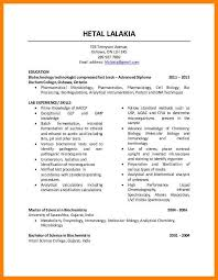 Linkedin On Resume You Can Start Writing Assistant Store Manager Resume By