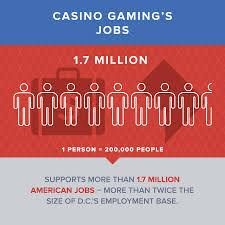 Casino Dealer Resume Casino Dealer Job Description Online Slots 3d