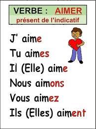 coloriage magique les verbes du premier groupe la classe de