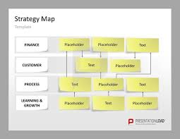 strategy map template strategy map presentation template free strategy map powerpoint