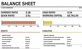 format of cashier balance sheet template in excel u2013 analysis