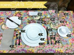how do you set a table properly how to set the table properly