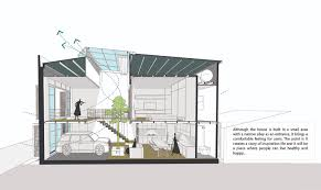small narrow house plans 46 sqm small narrow house design with low cost budget small