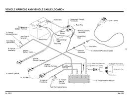 fisher plow wiring diagram fisher wiring diagrams collection