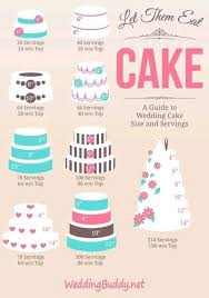all categories timeless cakes 0877485898