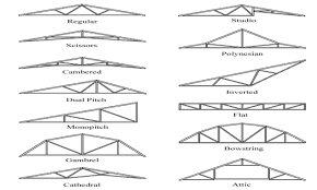 bowstring roof truss design popular roof 2017