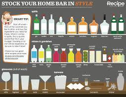 home bar basics lightandwiregallery com