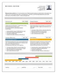 Great Resume Samples by Modern Resume Examples Haadyaooverbayresort Com
