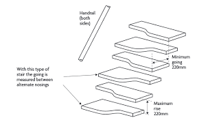alternating tread stair designing buildings wiki
