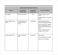 doc 452559 status update template u2013 one page project status