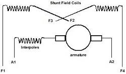 dc motor shunt winding diagram dual voltage field approximate