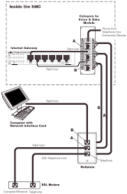 schematics is there a set of standard symbols for connectors