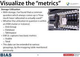 Storage Capacity Planning Spreadsheet by Em12c Capacity Planning With Oem Metrics