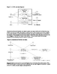 complete a package diagram for use case diagram for gym membership answer an overview of the unified modeling languagethe goal of this section is to provide you with a basic overview of the uml