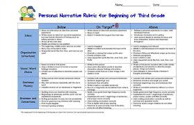 essay writing rubric high school FC  Writing Narratives  Last year  my  th grade students and I created the following rubrics to assist in writing personal narratives as well as fiction